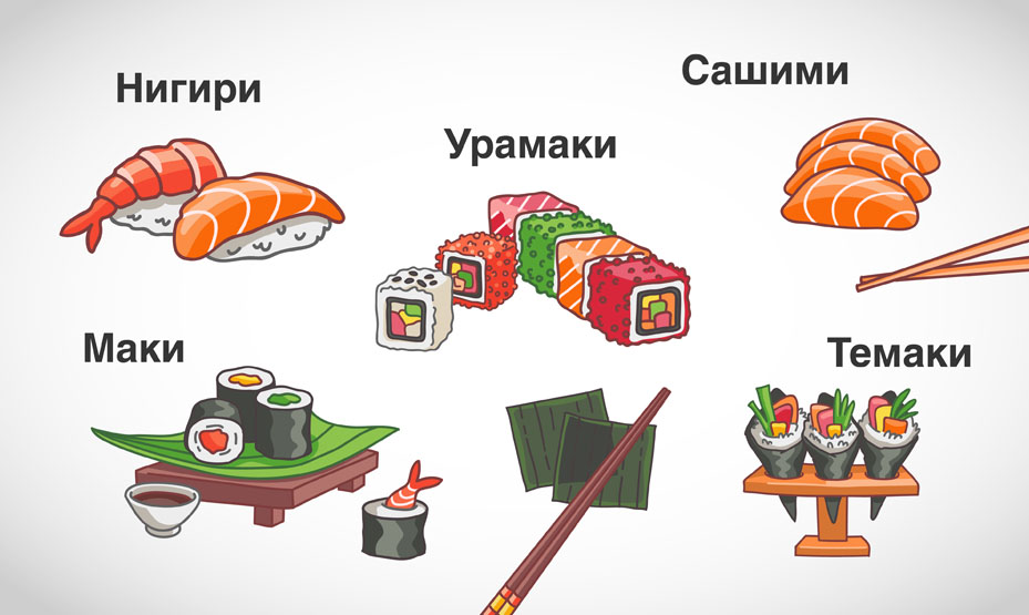 классификация видов суши